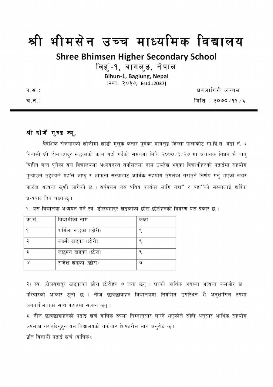 Expenses of Bishnu's siblings for 2071- revised_Page_1_75_px