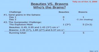 beauties vs brawns - feat image